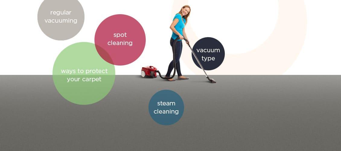 Godfrey Hirst Carpet Care Guide